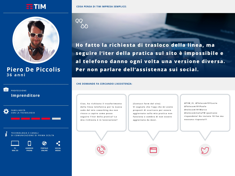 TIM IMPRESA SEMPLICE UX, DESALL, TIM IS, Data Driven UX, Carlo Frinolli, personas profile