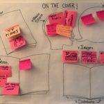Spring Attitude Co-Design Workshop